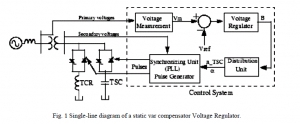 VSC Transmission Operating Under Unbalanced AC Conditions—Analysis and Control Design